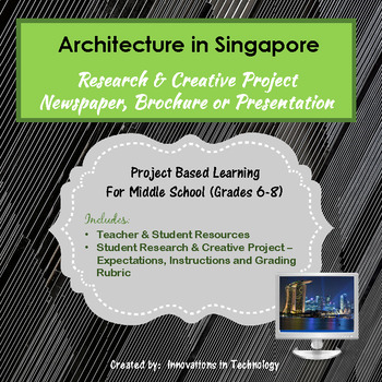 Architectural Landmarks in Singapore -  Research & Creative Technology Project
