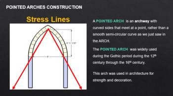 Architecture : A Brief History