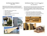 Architecture Styles Handouts, History, Art History