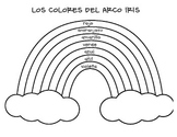 Arco Iris Spanish Rainbow coloring
