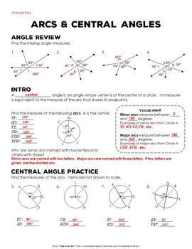 Arcs and Central Angles Interactive Notes, Free