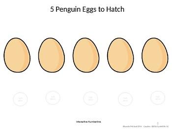 Arctic Equations: Penguins