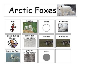 Arctic Foxes Can Have Are Tree Map