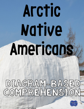 Arctic Native Americans Diagram & Comprehension Questions