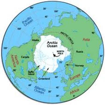 Arctic SMART Board Thematic Unit