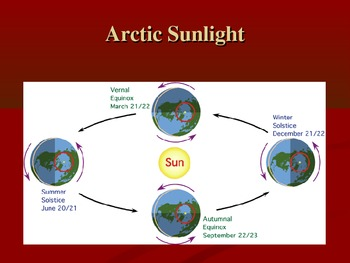 Arctic Sunlight Hours