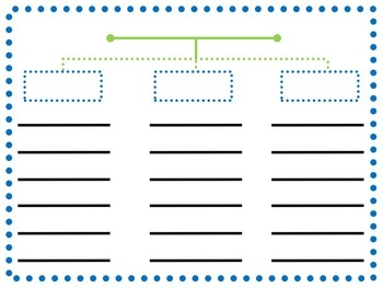 Are, Have, Can Graphic Organizer