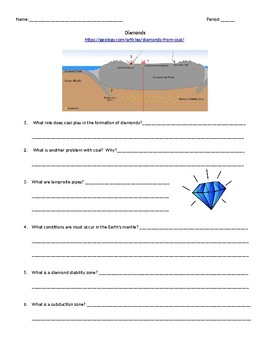 Are Diamonds Made from Coal?  Science Internet Assignment.  7th-12th