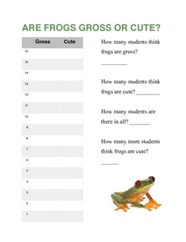 Are Frogs Gross or Cute? Graph