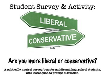 Simple political philosophy survey for students - lesson plan included