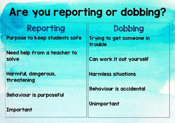 Watercolour Are You Reporting or Dobbing Poster