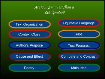 Are You Smarter Than A 6th Grader? FCAT Review PPT