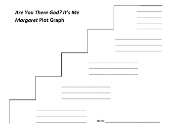 Are You There God? It's Me Margaret Plot Graph - Judy Blume