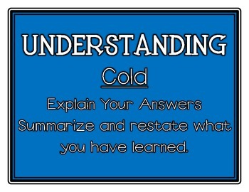 Are Your Questions H.O.T.? Posters to Go with Common Core Question Stems
