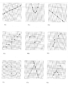 Are the graphs functions bundle vertical line test piecewise and regular