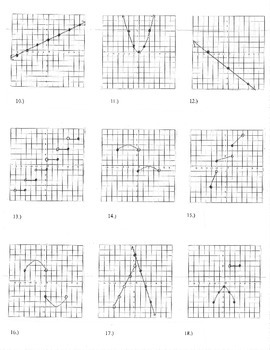 Are these graphs functions piecewise and regular open closed