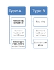 Are you a Type A or Type B Personality Type?