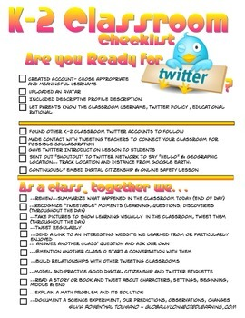 Are you ready for Twitter? (K-2)