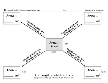 Area 06: Calculate Area of a Rectangle & Length, Width's Effect on Area + QUIZ