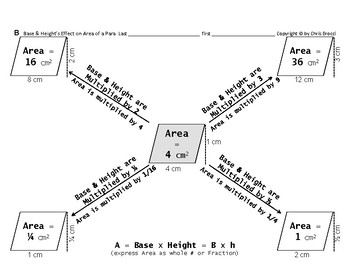 Area 08: Calculate Area of Parallelogram & Base, Height's Effect on Area + QUIZ