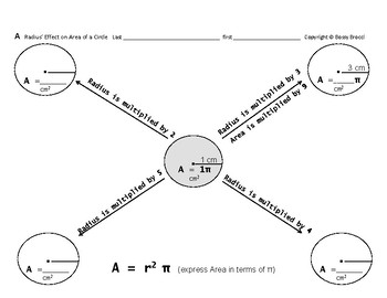 Area 16: Calculating Area of a Circle + Radius' Effect on Area of a Circle