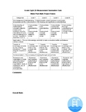 Area & Circumference of a Circle Project Rubric