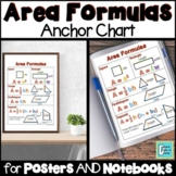 Area Formulas Anchor Chart for Interactive Notebooks Posters | Distance Learning