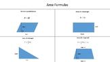 Area Formulas Chart