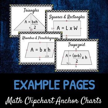 Area Formulas: DIY Math Anchor Chart CLIPCHART