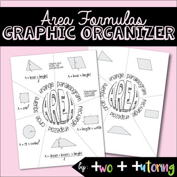 Area Formulas Graphic Organizer