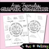 Area Formulas Graphic Organizer