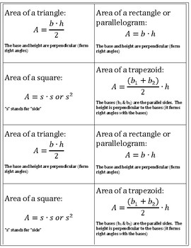 Area Formulas for 4 Common Polygons - Quick Reference