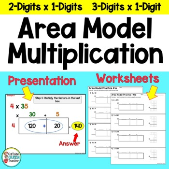 Area Model for Multiplication - Open Array  - Box Model