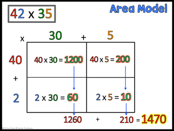 Area Model - Box Model - Open Array - Reference Poster