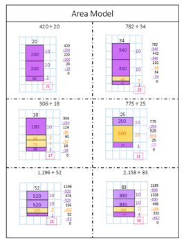 Area Model-CC Division Strategies