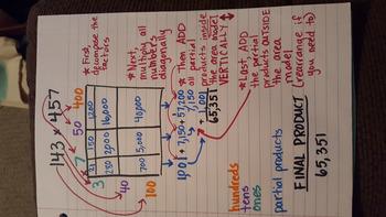 Area Model--Multi-digit Multiplication