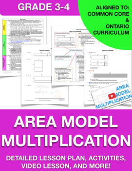 Area Model Multiplication Lesson Plan, Activities, and Questions