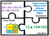 Area Model Multiplication Two digit Factors Partial Products of 2 digit factors