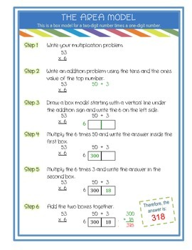 Area Model; Multiply; Multiplication; Common Core for Parents; Notebook Examples