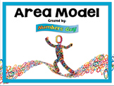 Area Model (Part of Multiplication Unit)