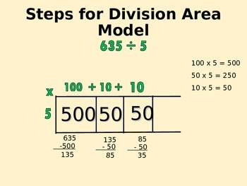 Area Model for Division