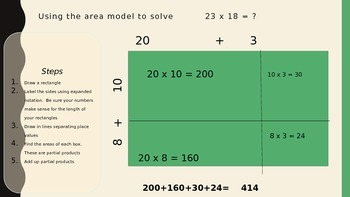 Area Model for Multiplication - 2-digit by 2-digit