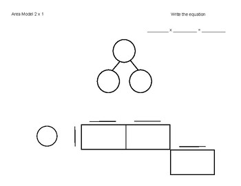 Area Model for Multiplication