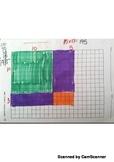 Area Model for Multiplication 4.NBT.5