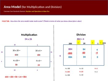 Area Model for Multiplication & Division (animated PowerPoint for a smartboard)