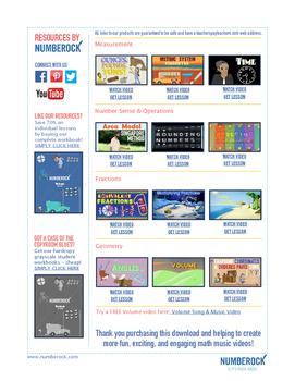 Area Model Multiplication | FREE Poster, Worksheet, & Fun Video | 4th-5th Grade