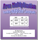 Area Multiplication: Teaching Multiplication with Understanding