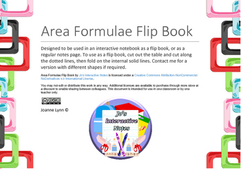 Area Notes Flip Book