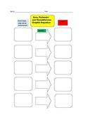 Area, Perimeter, Circumference Graphic Organizer