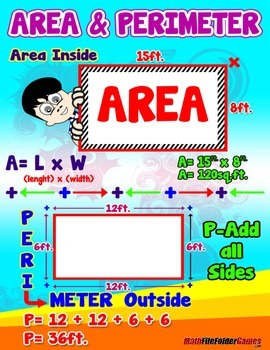 Image result for area and perimeter poster